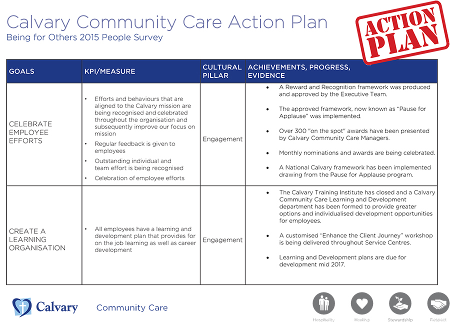 ccc-action-plan-2015-table-1a