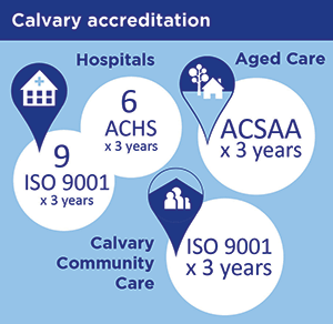 Infographic Calvary Full Accreditation